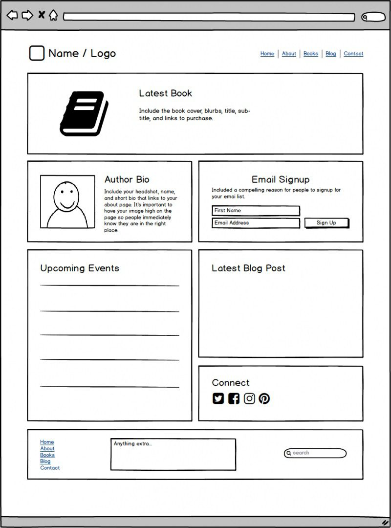 005 Formidable About The Author Template High Resolution  Pdf All For StudentFull