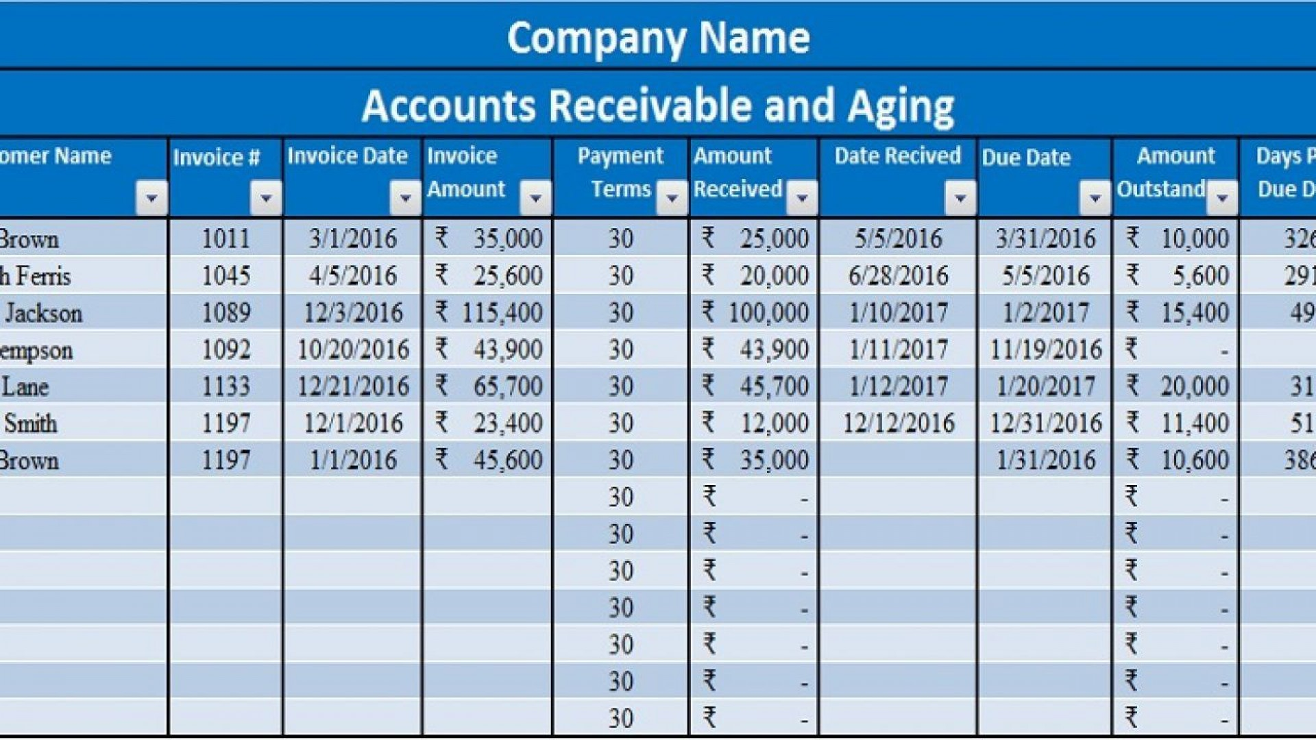 005 Formidable Account Receivable Excel Spreadsheet Template Photo  Management Dashboard Free1920