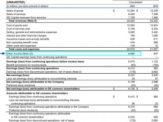 005 Formidable Line Item Budget Example Idea  Format Meaning With320