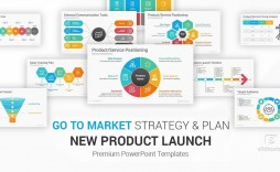 005 Formidable Product Launch Plan Template Design  Google Sheet Ppt Free Powerpoint