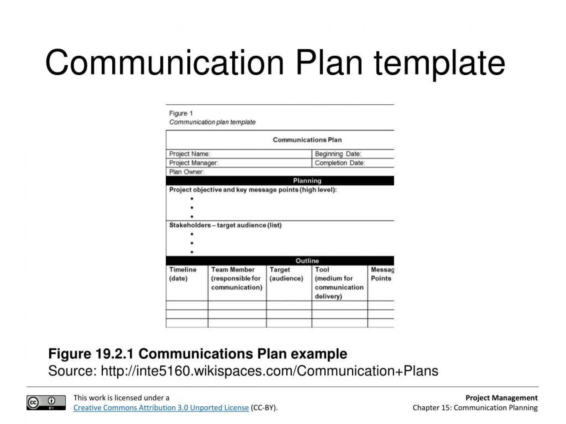 005 Formidable Project Communication Plan Template Design  Pmbok Pdf Excel Free1920