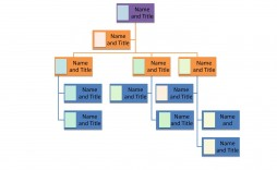 005 Imposing Free Organizational Chart Template Excel 2010 Sample