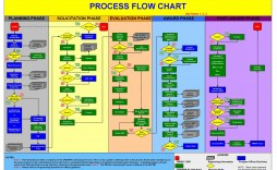 005 Impressive Detailed Proces Map Template Excel Image  Swimlane Flow Chart Thought