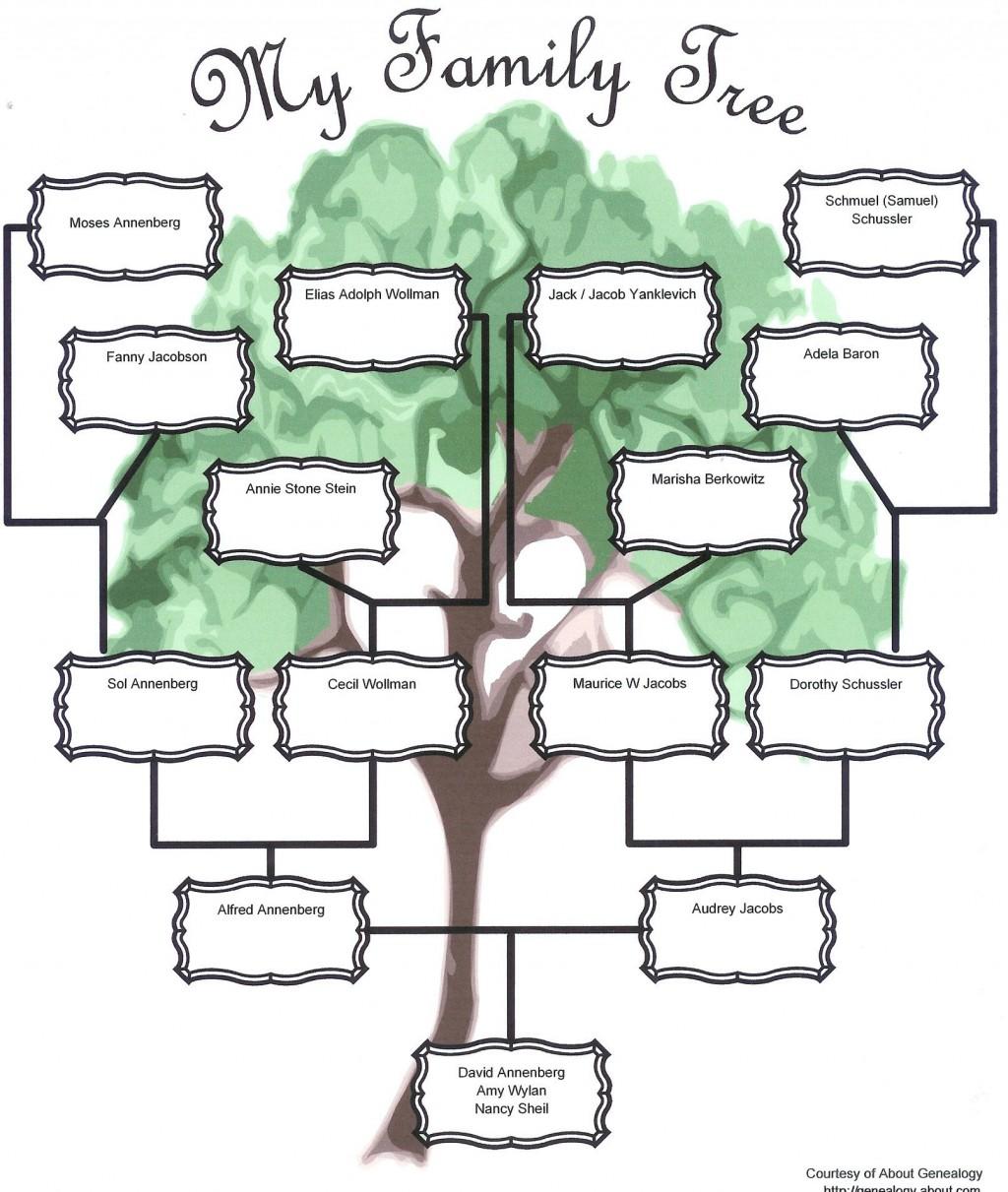 005 Impressive Editable Family Tree Template Online Free Design Large