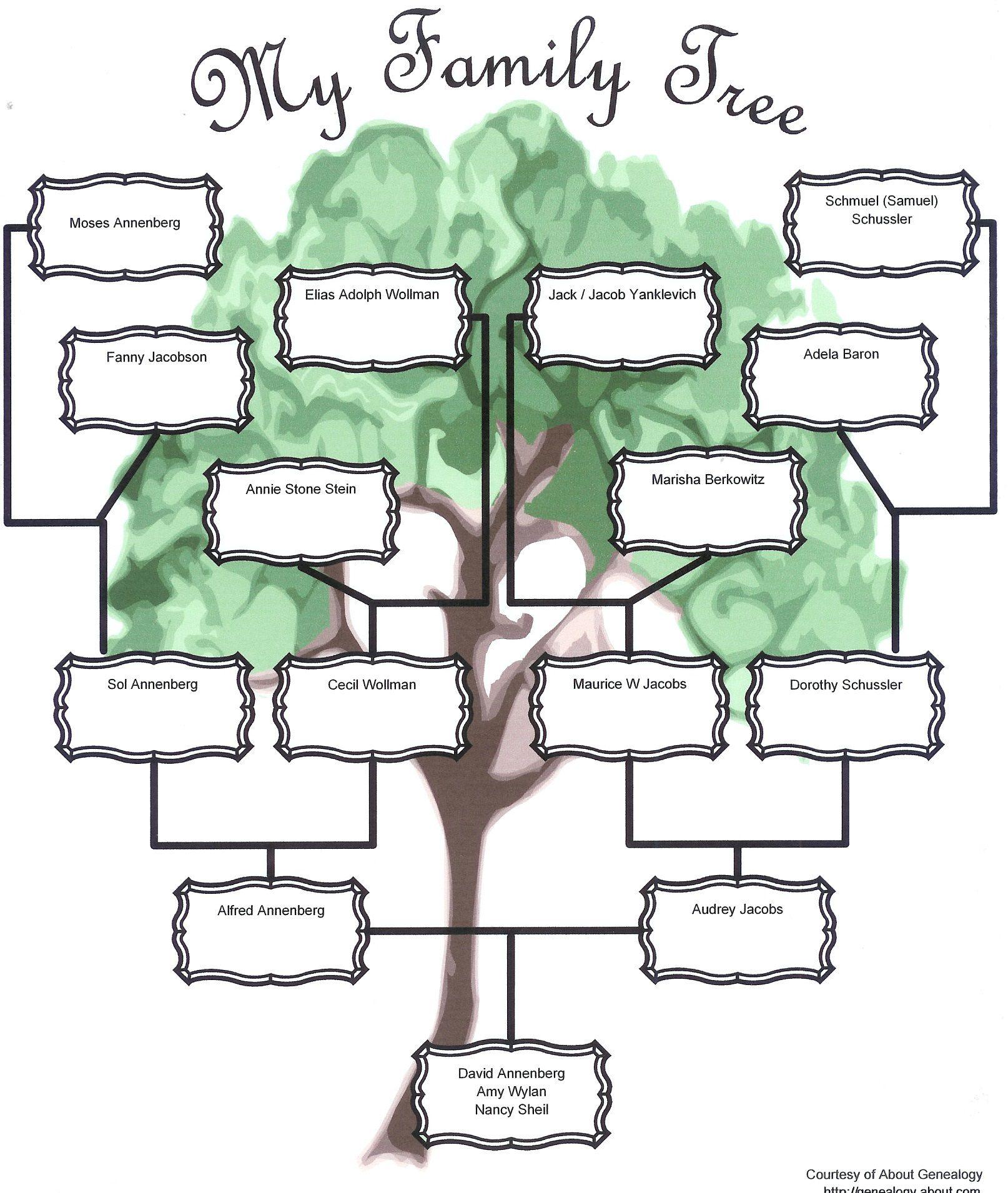 005 Impressive Editable Family Tree Template Online Free Design Full
