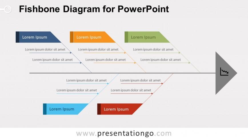 Fishbone Diagram Template Powerpoint Addictionary