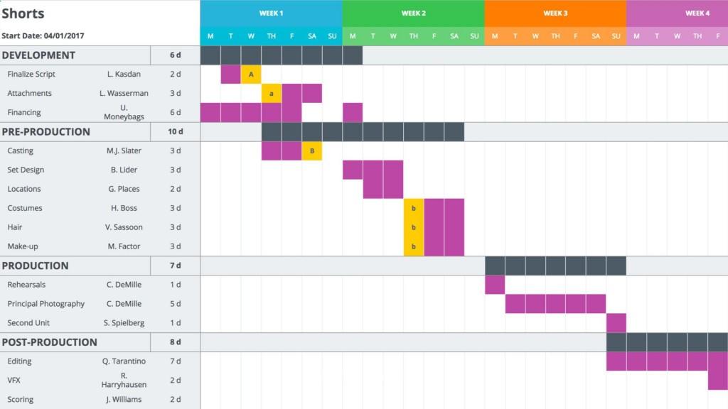 005 Impressive Free Gantt Chart Template Highest Quality  Excel 2020 Xlsx UkLarge