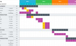 005 Impressive Free Gantt Chart Template Highest Quality  Excel 2020 Xlsx Uk