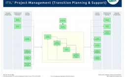 005 Impressive Project Transition Out Plan Template High Resolution  Xl Excel Download