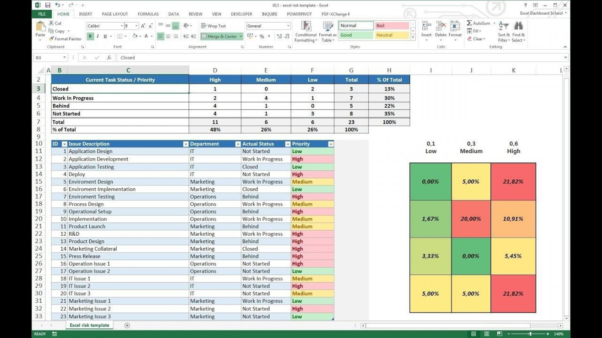 005 Impressive Software Project Management Excel Template Free Idea 1920