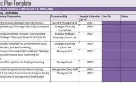 005 Impressive Strategic Planning Template Free High Def  Account Plan Ppt