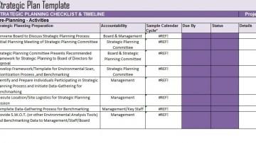 005 Impressive Strategic Planning Template Free High Def  Account Plan Ppt360