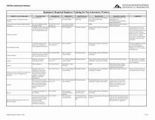 005 Incredible Employee Training Plan Template High Resolution  Word Excel Download Staff Program320