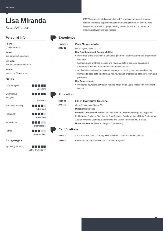 005 Incredible Recent College Graduate Resume Template Image  WordLarge
