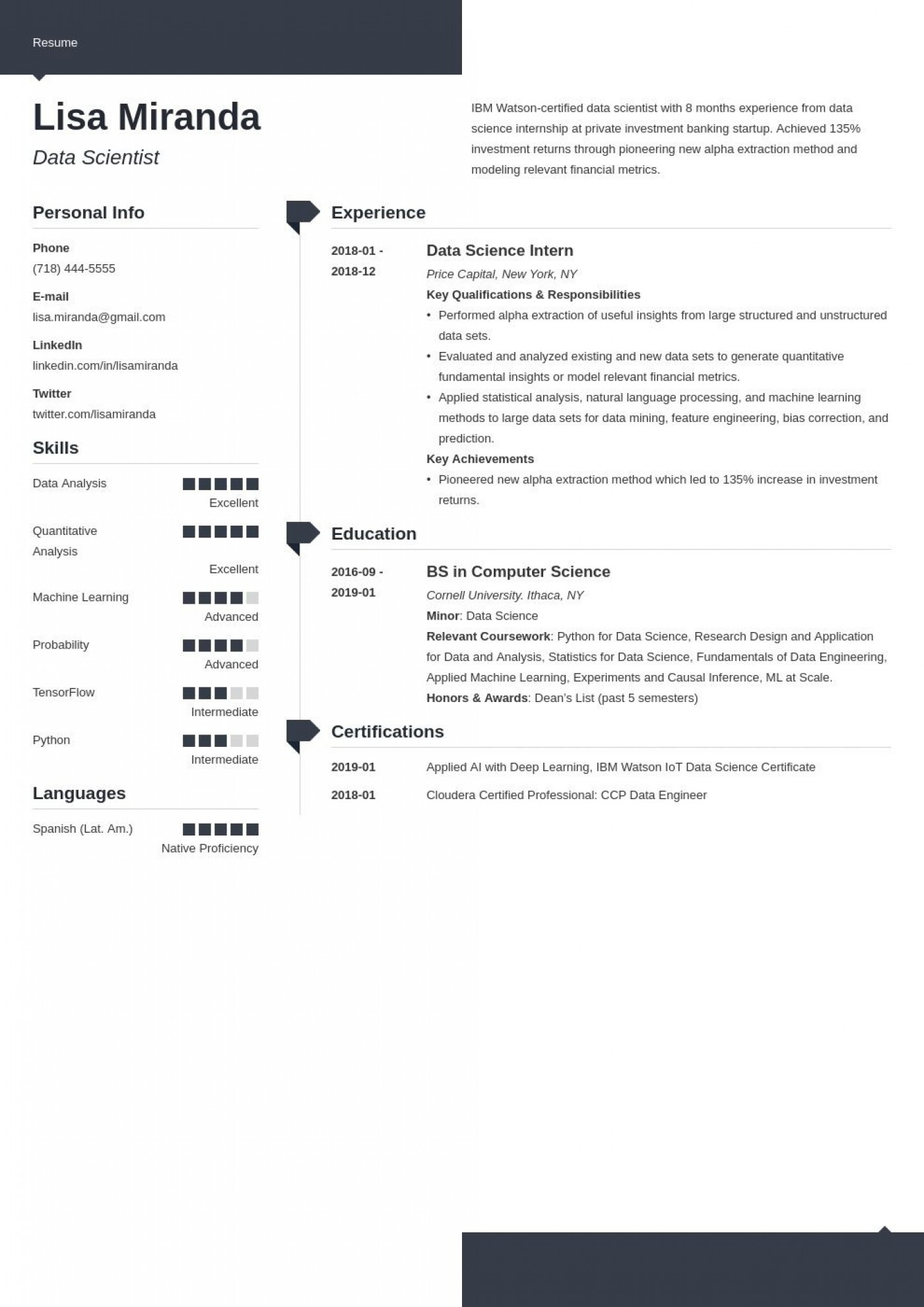 005 Incredible Recent College Graduate Resume Template Image  Word1400