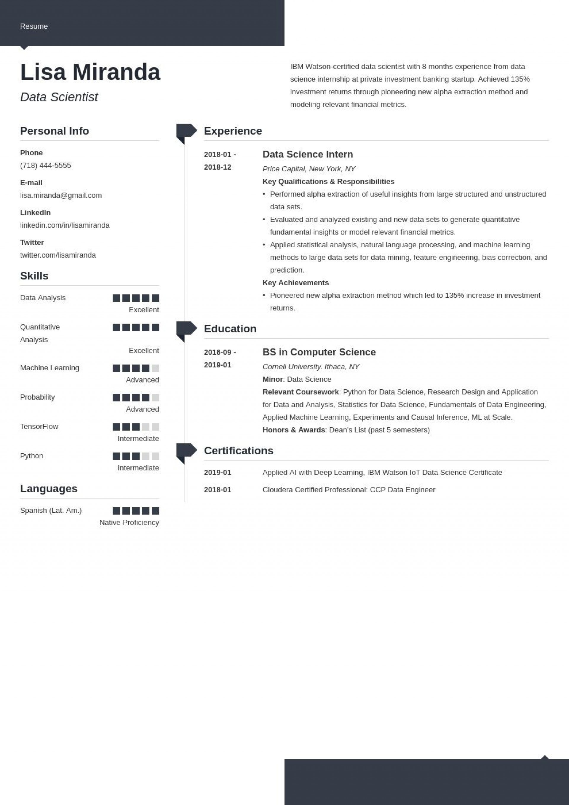 005 Incredible Recent College Graduate Resume Template Image  Word1920
