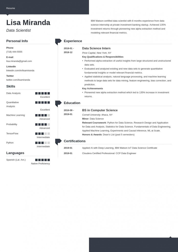005 Incredible Recent College Graduate Resume Template Image  Word728