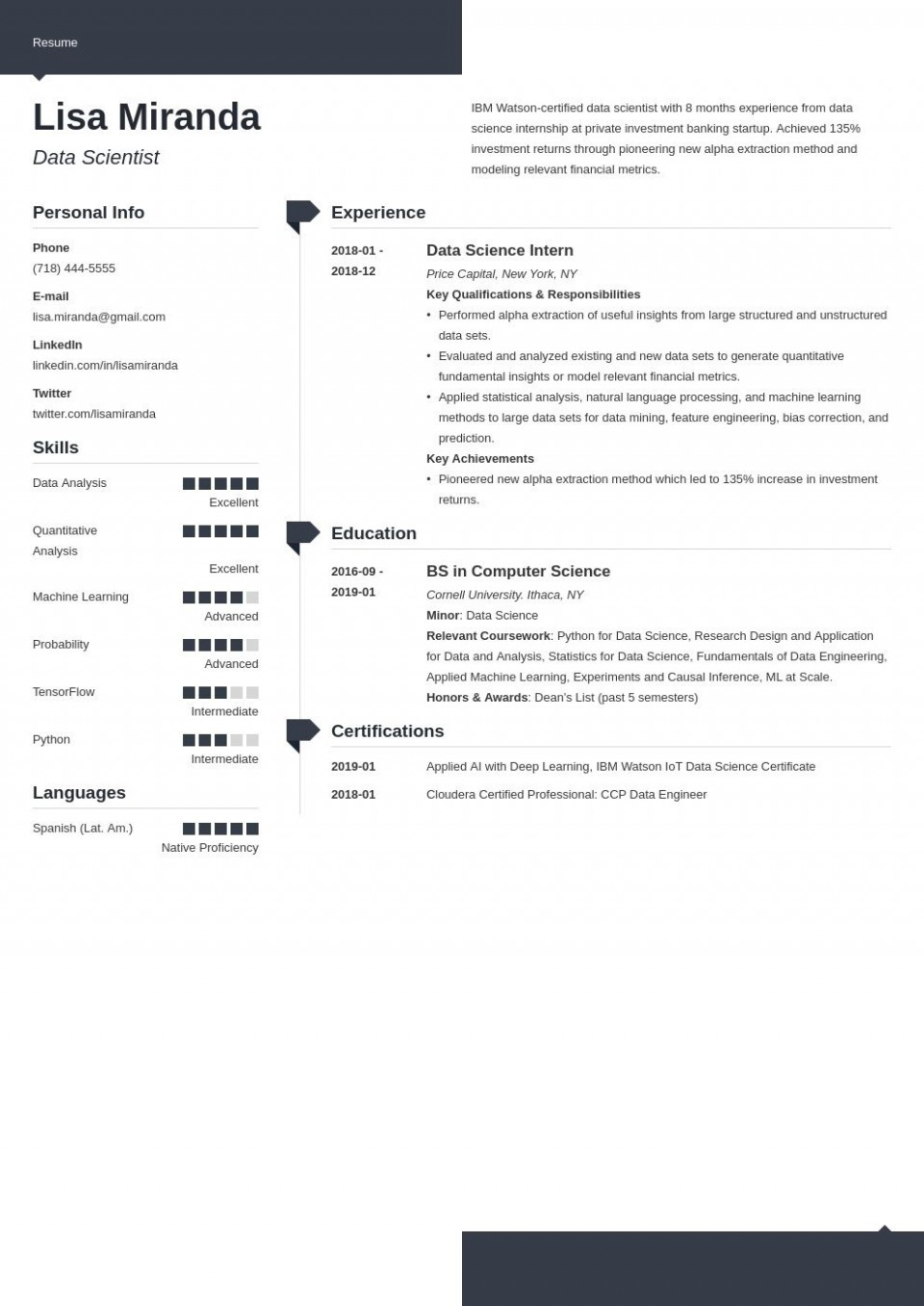 005 Incredible Recent College Graduate Resume Template Image  Word960