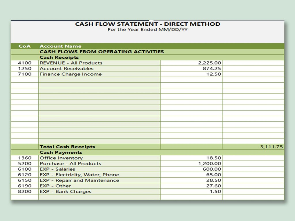 005 Magnificent Cash Flow Statement Direct Method Format In Excel Free Download Highest Quality  IndirectLarge
