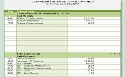 005 Magnificent Cash Flow Statement Direct Method Format In Excel Free Download Highest Quality  Indirect