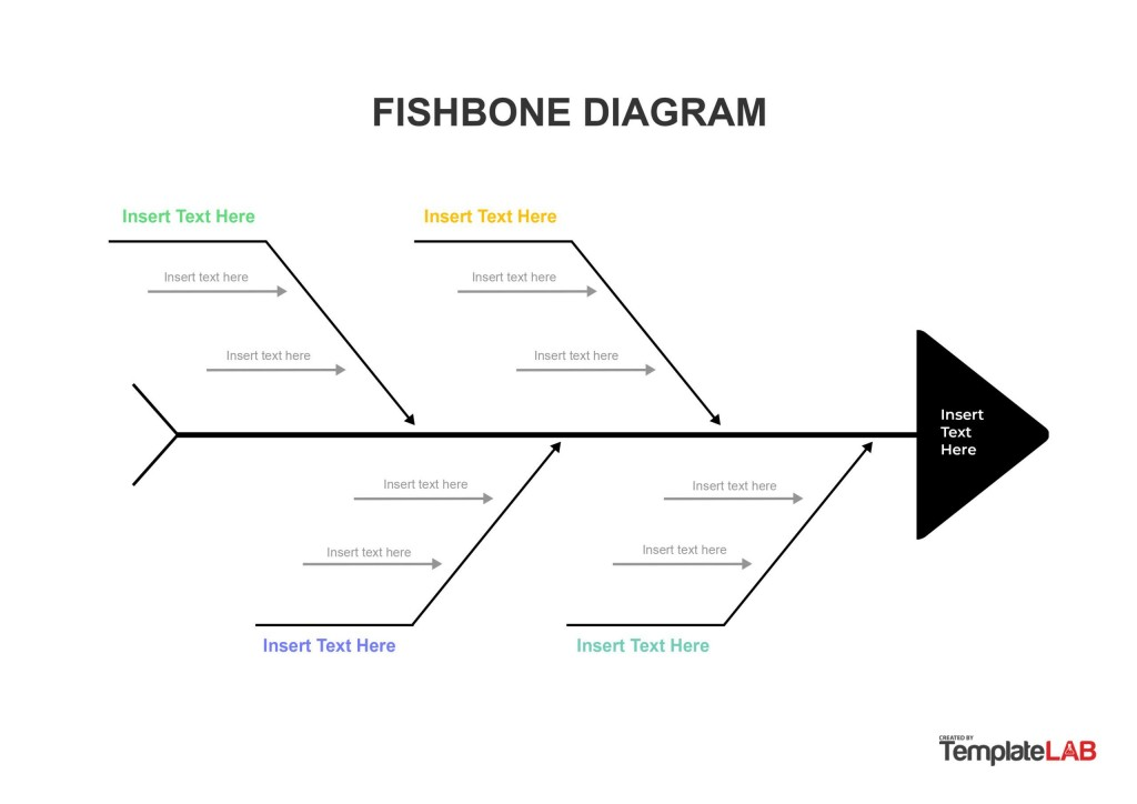 005 Magnificent Free Fishbone Diagram Template Microsoft Word Photo Large