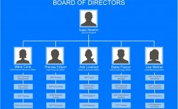 005 Magnificent M Word Org Chart Template Picture  Organizational Free Download