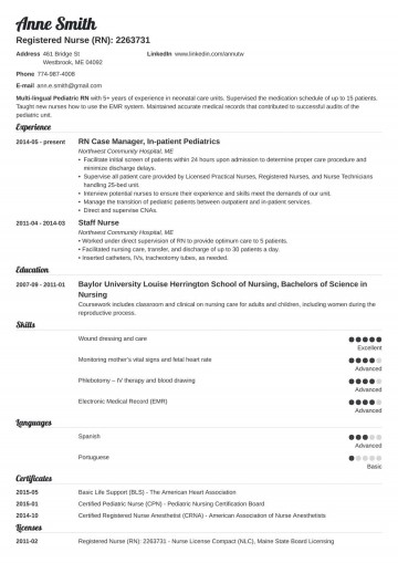 005 Magnificent Resume Template For Nurse Sample  Nursing Assistant With No Experience Rn' Free360