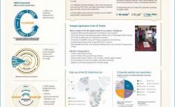 005 Magnificent Scientific Poster Design Template Free Download Picture