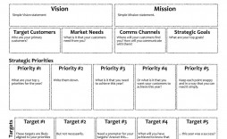 005 Magnificent Strategic Plan Outline Template Example  Marketing
