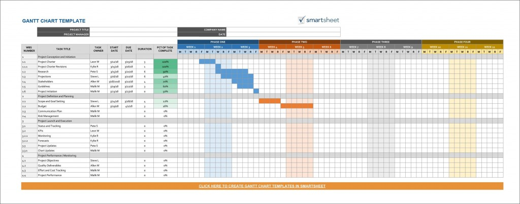 005 Outstanding Excel Project Timeline Template Free Inspiration  Simple Xl 2010 DownloadLarge