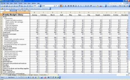 005 Outstanding Personal Finance Template Excel Inspiration  Spending Expense Free Financial Planning India