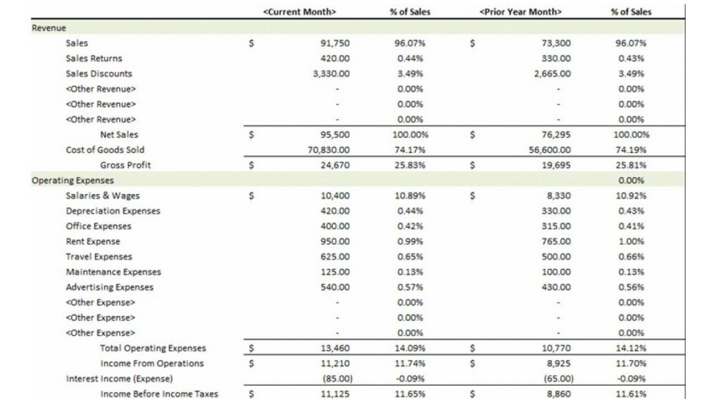 005 Phenomenal Financial Statement Template Excel High Definition  Interim Example Format Free DownloadLarge