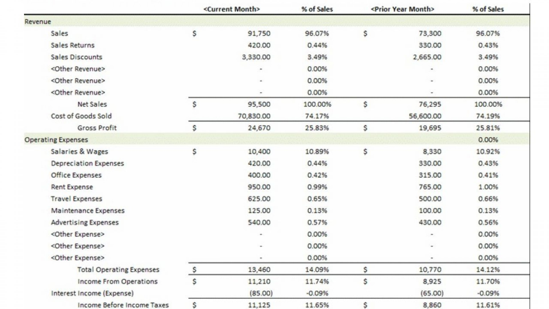 005 Phenomenal Financial Statement Template Excel High Definition  Interim Example Format Free Download1920