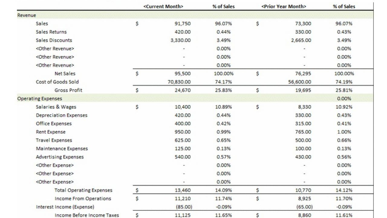 005 Phenomenal Financial Statement Template Excel High Definition  Interim Example Format Free DownloadFull