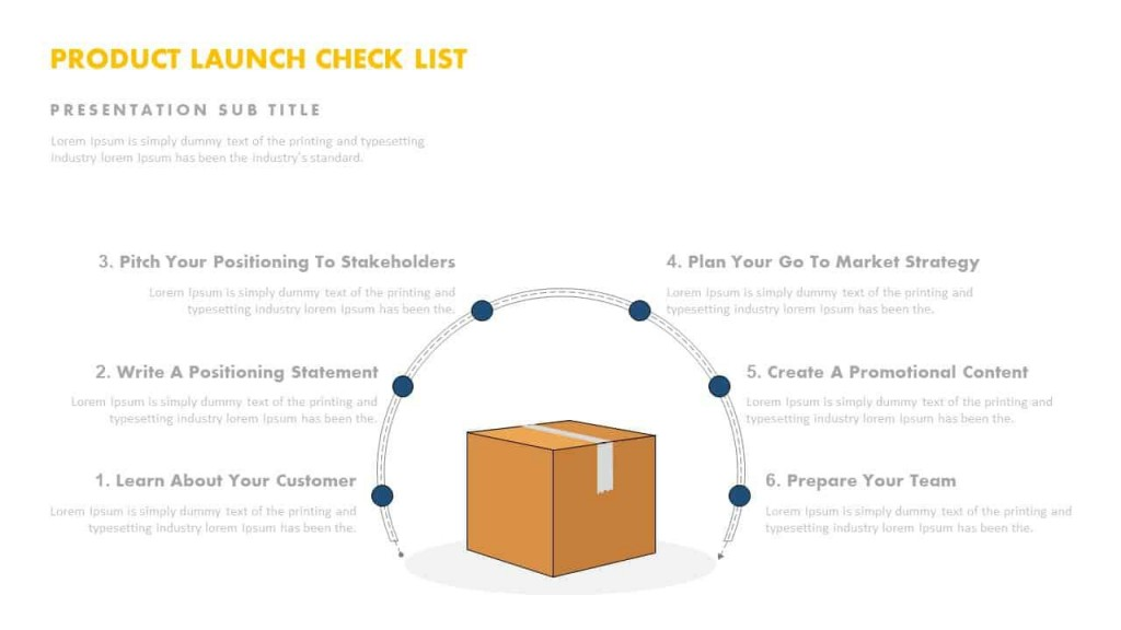 005 Phenomenal Free Product Launch Plan Template Ppt Sample Large