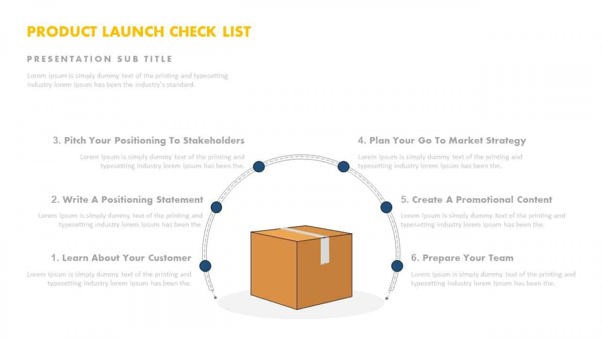 005 Phenomenal Free Product Launch Plan Template Ppt Sample 1920