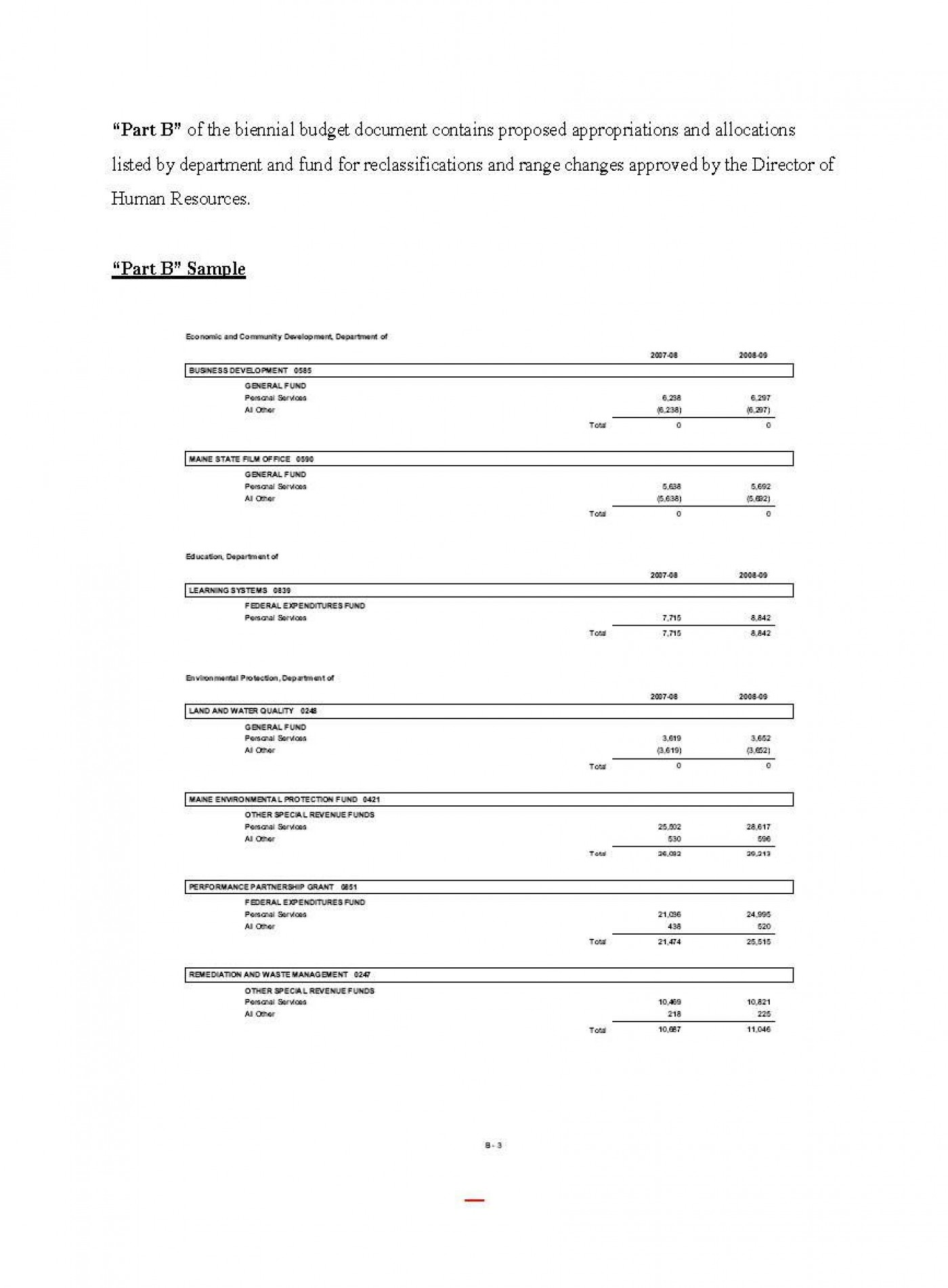 005 Phenomenal Line Item Budget Sample Photo  Church For Grant Proposal Format1400