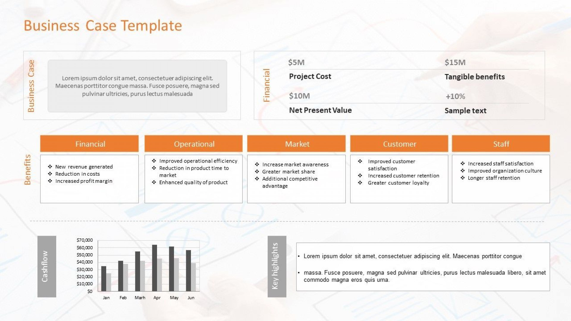 005 Phenomenal Project Kickoff Meeting Template Ppt Inspiration  Free Kick Off Management1920
