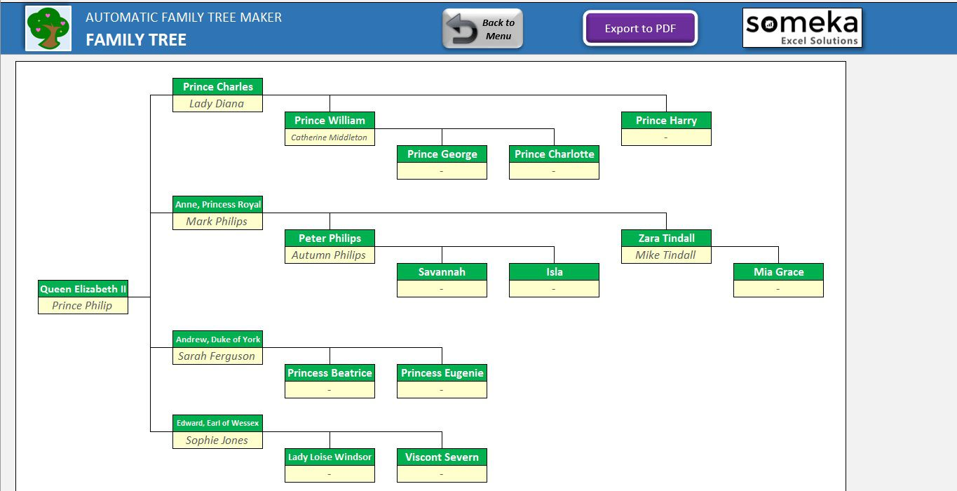 005 Rare Excel Family Tree Template Example  10 Generation Download Free EditableFull