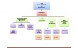 005 Rare Free Word Organisational Chart Template Photo  Microsoft Organizational