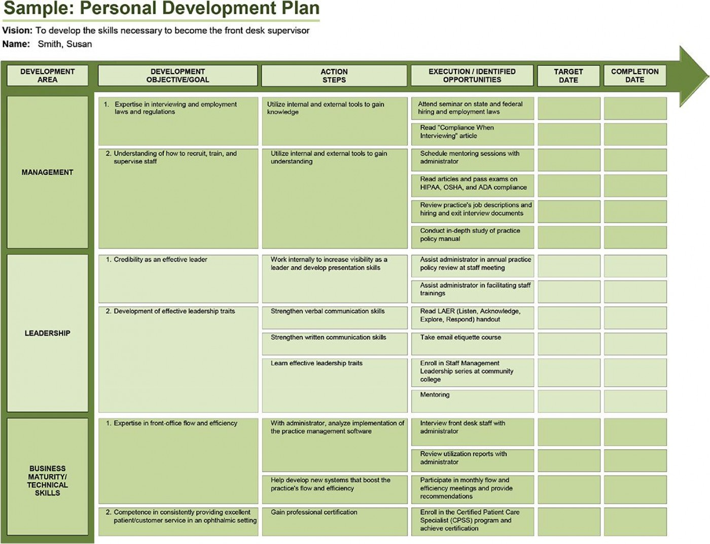 005 Rare Professional Development Plan Template For Employee High Definition  Example Sample1400