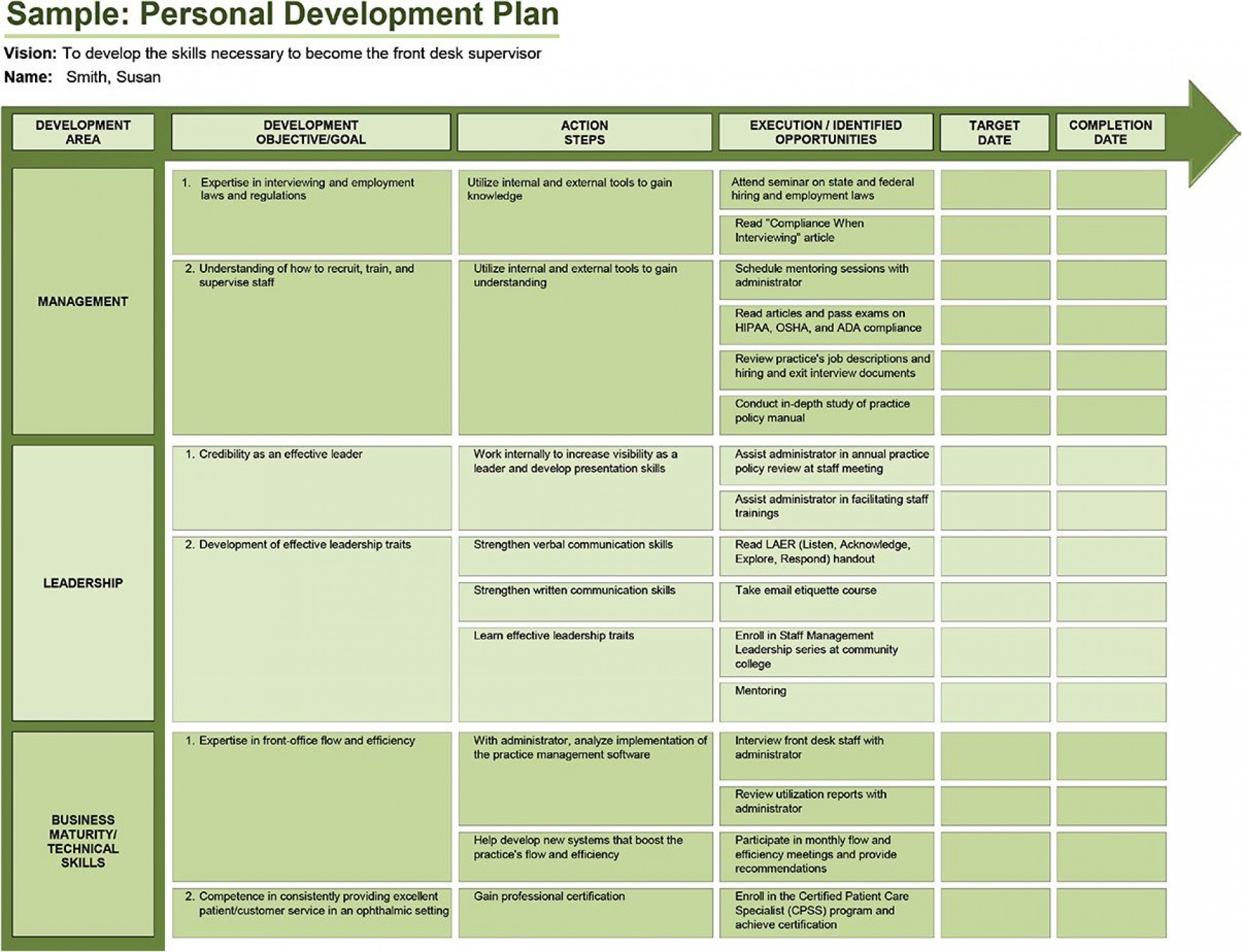 005 Rare Professional Development Plan Template For Employee High Definition  Example Sample1920