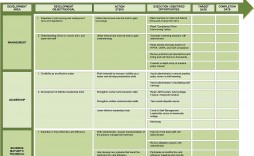 005 Rare Professional Development Plan Template For Employee High Definition  Employees Example