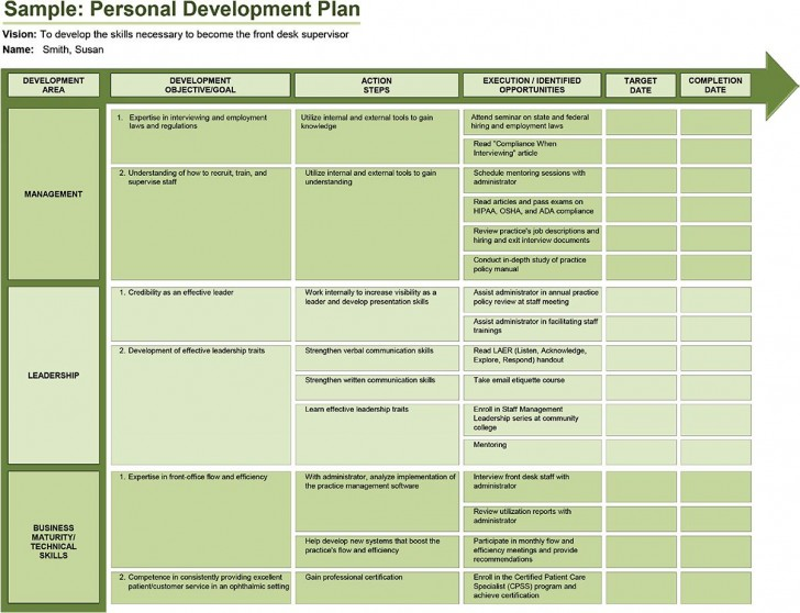005 Rare Professional Development Plan Template For Employee High Definition  Example Sample728