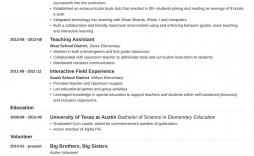 005 Rare Resume Template For Teaching Photo  Cv Job Application Assistant In Pakistan