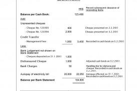 005 Rare Statement Of Account Template Sample  Uk Free Doc Customer