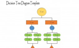 005 Remarkable Decision Tree Diagram Template Excel High Def  Chart