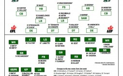 005 Remarkable Football Depth Chart Template High Resolution  American Excel Format Pdf Blank