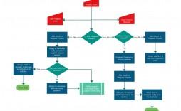 005 Remarkable Online Flow Chart Template Idea  Flowchart Proces Diagram