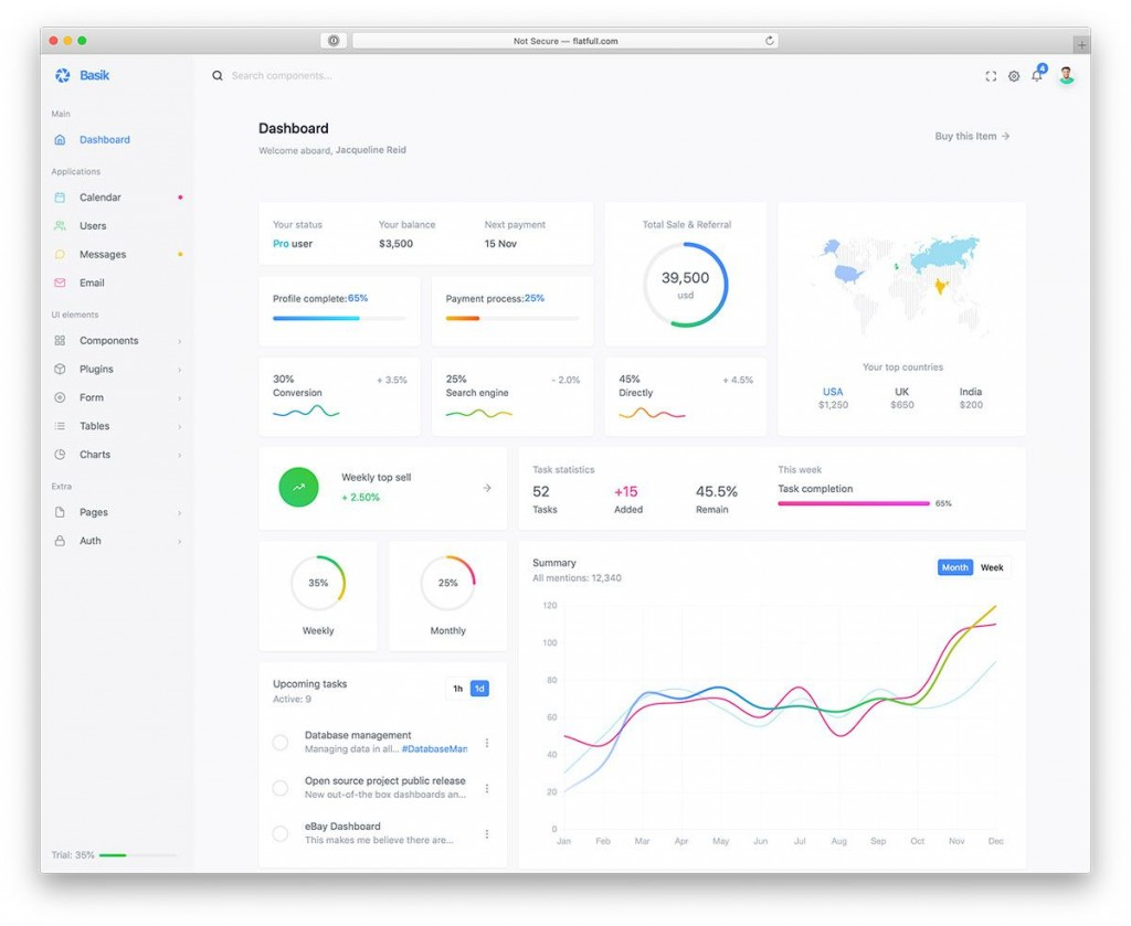 005 Remarkable Project Management Bootstrap Template Free Download Idea Large